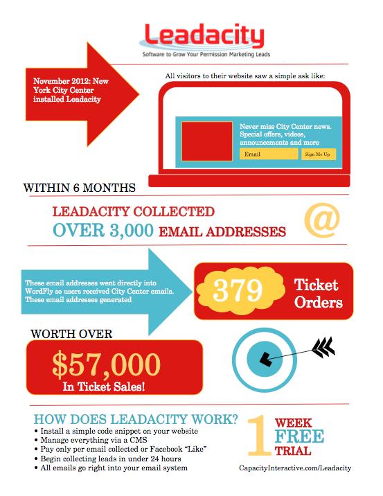 NYCC Leadacity Infographic