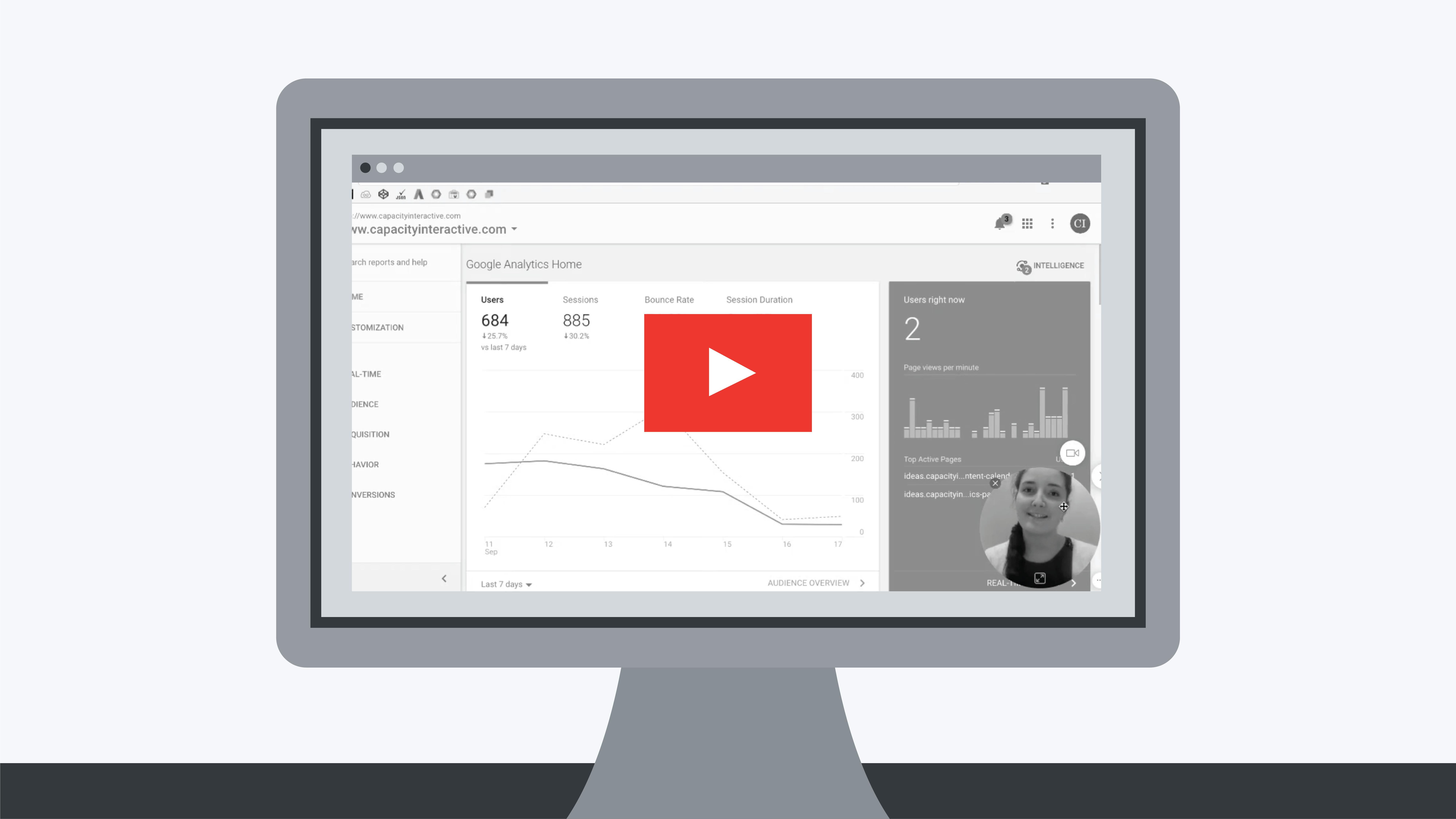 Analytics Loom MLP Channels Performance Report-09