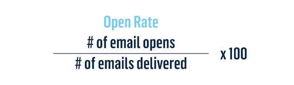 Open Rate: # of email opens / # of emails delivered x 100