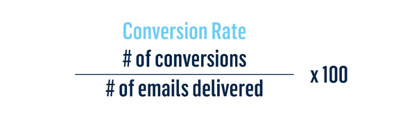 Conversion Rate: # of conversions / # of emails delivered x 100