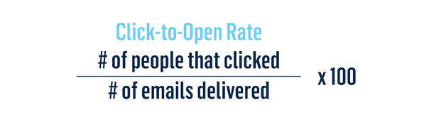 Click-to-Open Rate: # of people that clicked / # of emails delivered x 100