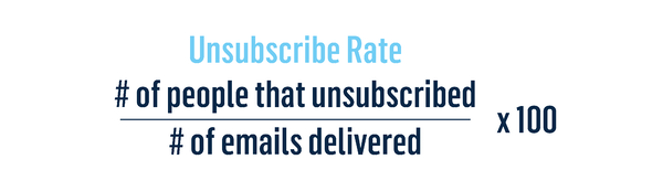 # of people that unsubscribed / # of emails delivered X 100