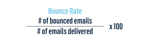# of bounced emails / # of emails delivered x 100