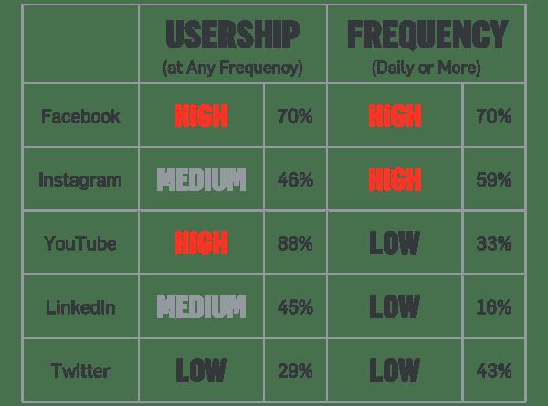 21-03 Key Takeaways - Graphs-11