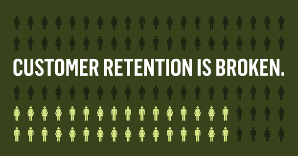 Blog 2017.09 Customer Retention-01.png