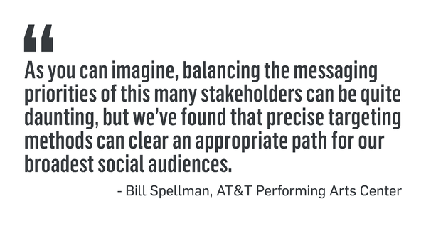 """PULL QUOTE: """"As you can imagine, balancing the messaging priorities of this many stakeholders can be quite daunting, but we've found that precise targeting methods can clear an appropriate path for our broadest social audiences."""" - Bill Spellman, AT&T Performing Arts Center"""