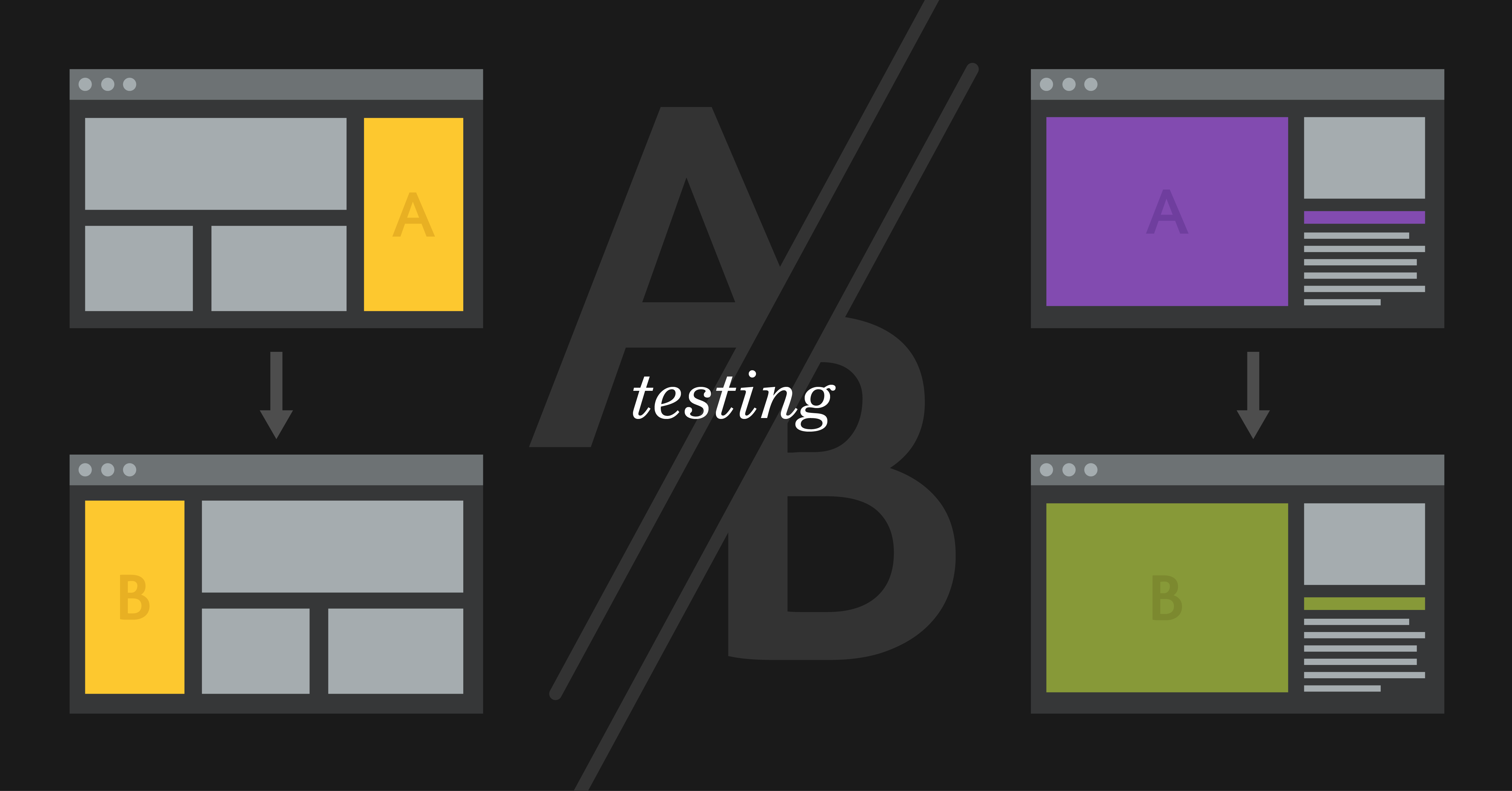 Blog_AB_Testing_TEST-01.png