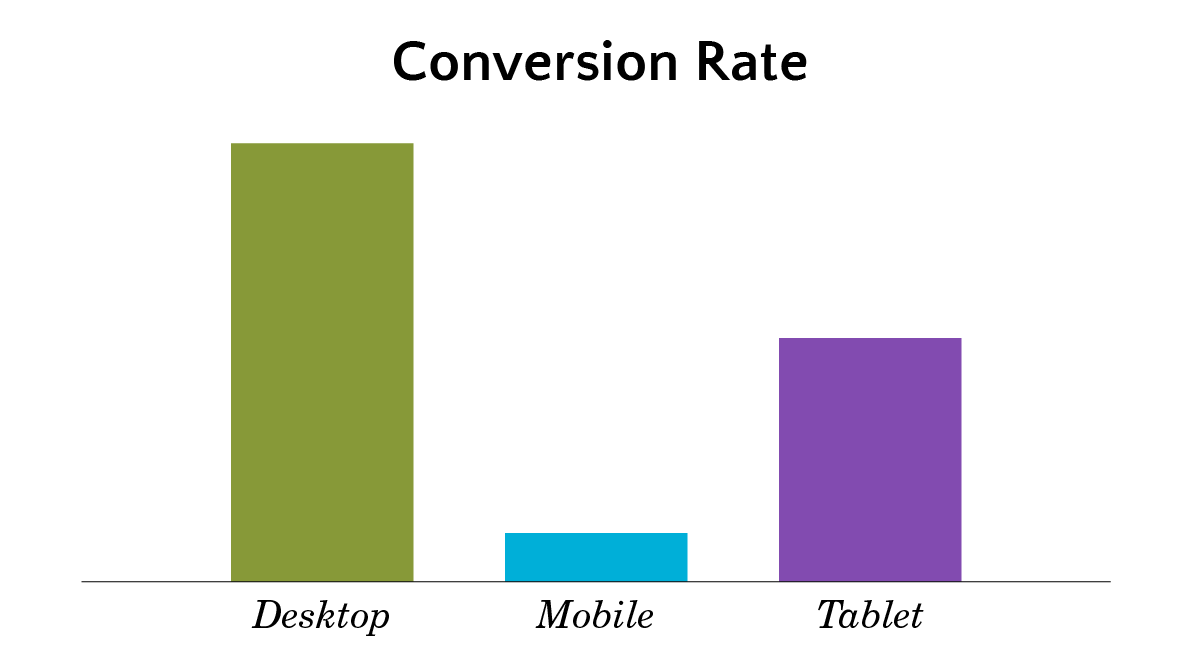 Blog Mobile Optimizations on Website-02.png
