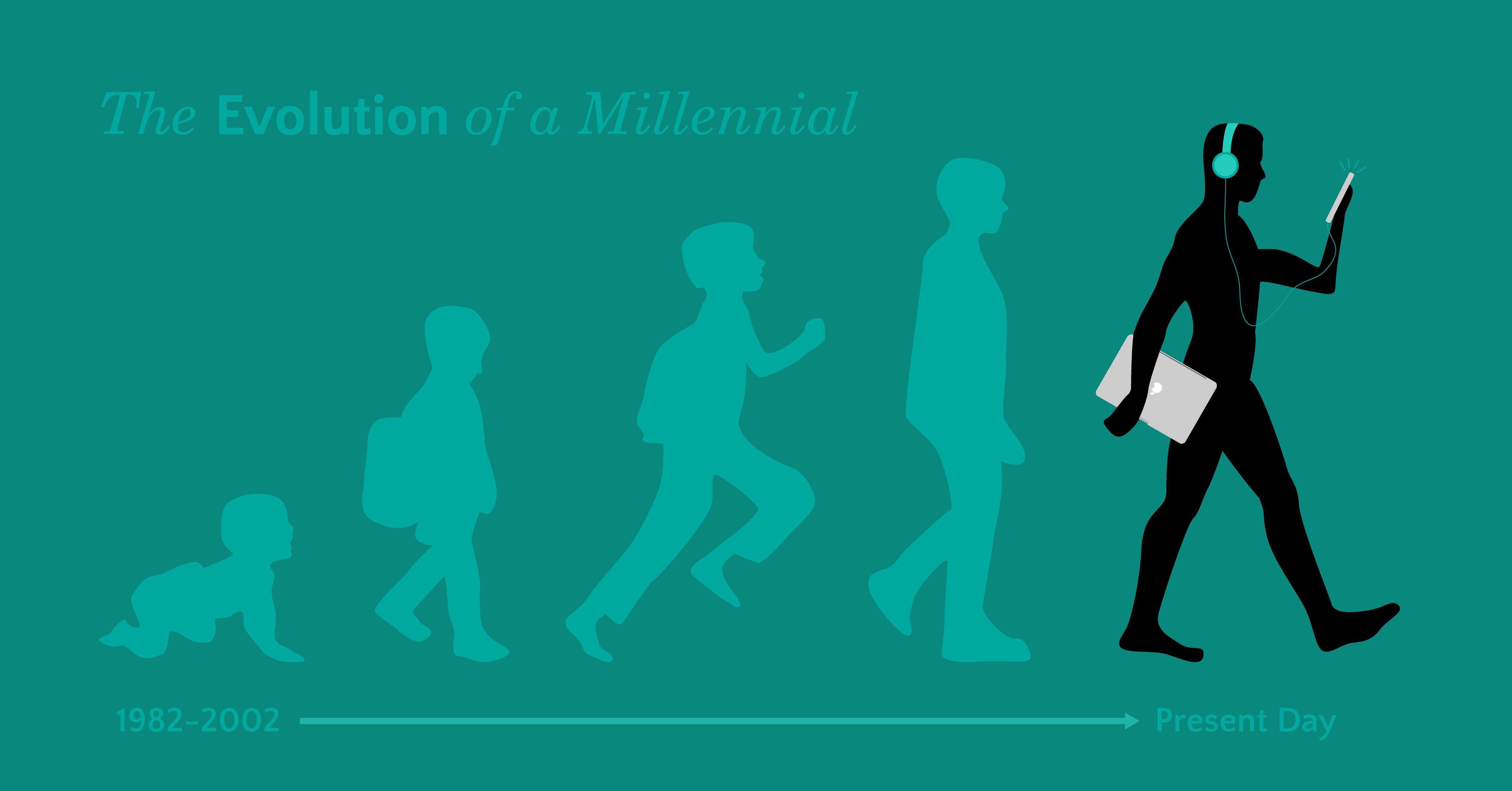 Blog_Millennials_Hero_Image-03-03-03.png
