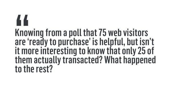 "Pull Quote: ""Knowing from a poll that 75 web visitors are 'ready to purchase' is helpful, but isn't it more interesting to know that only 25 of them actually transacted? What happened to the rest?"""