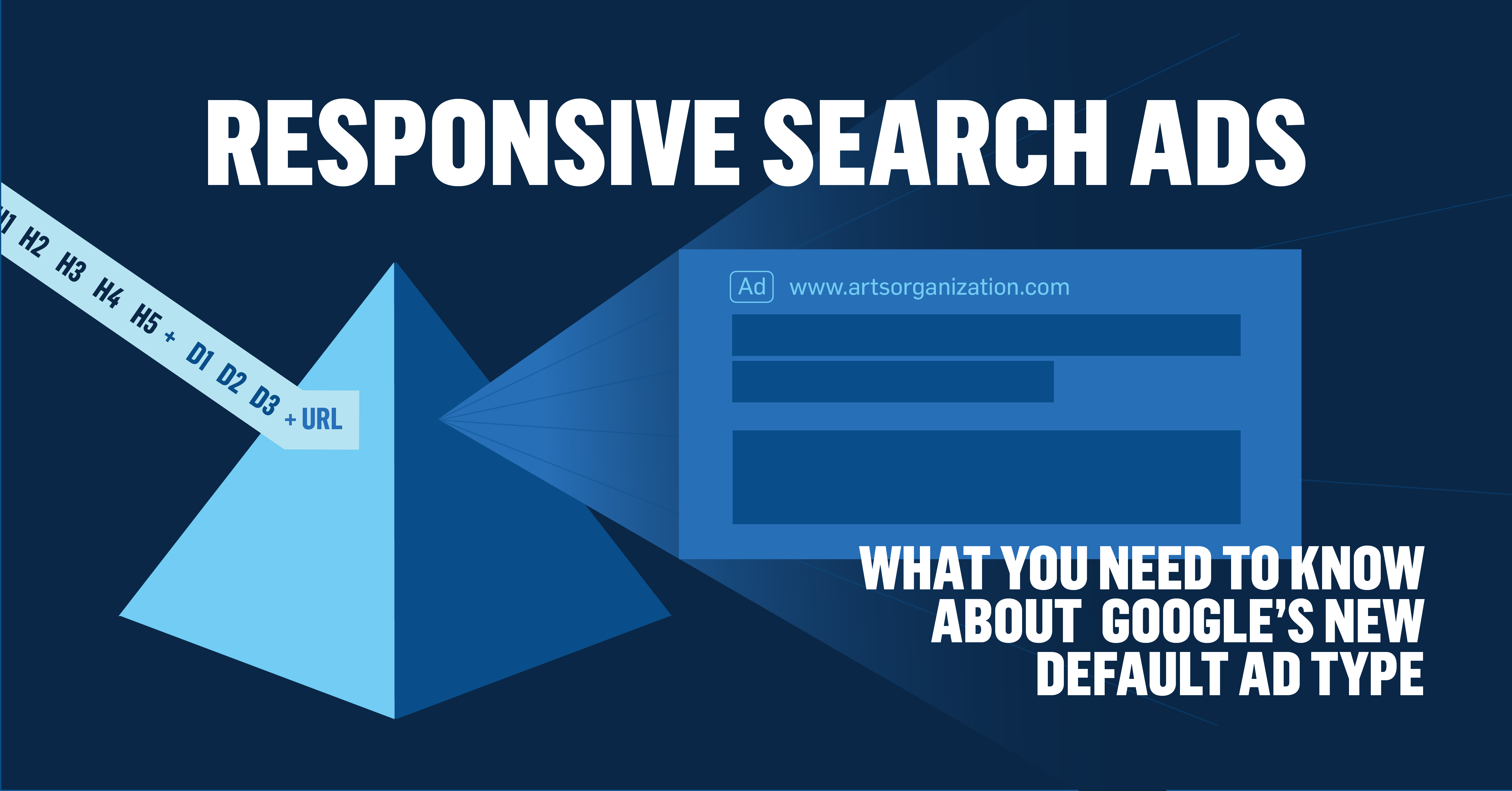 Responsive Search Ads Blog Header_Final